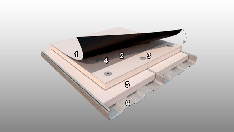 Retechado con Membrana TPO sobre lámina existente