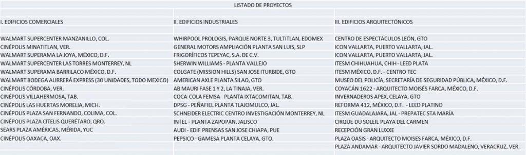 Proyectos GreenFlex
